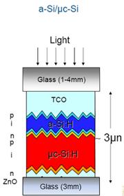 Ansicht einer Silizium-Solarzelle